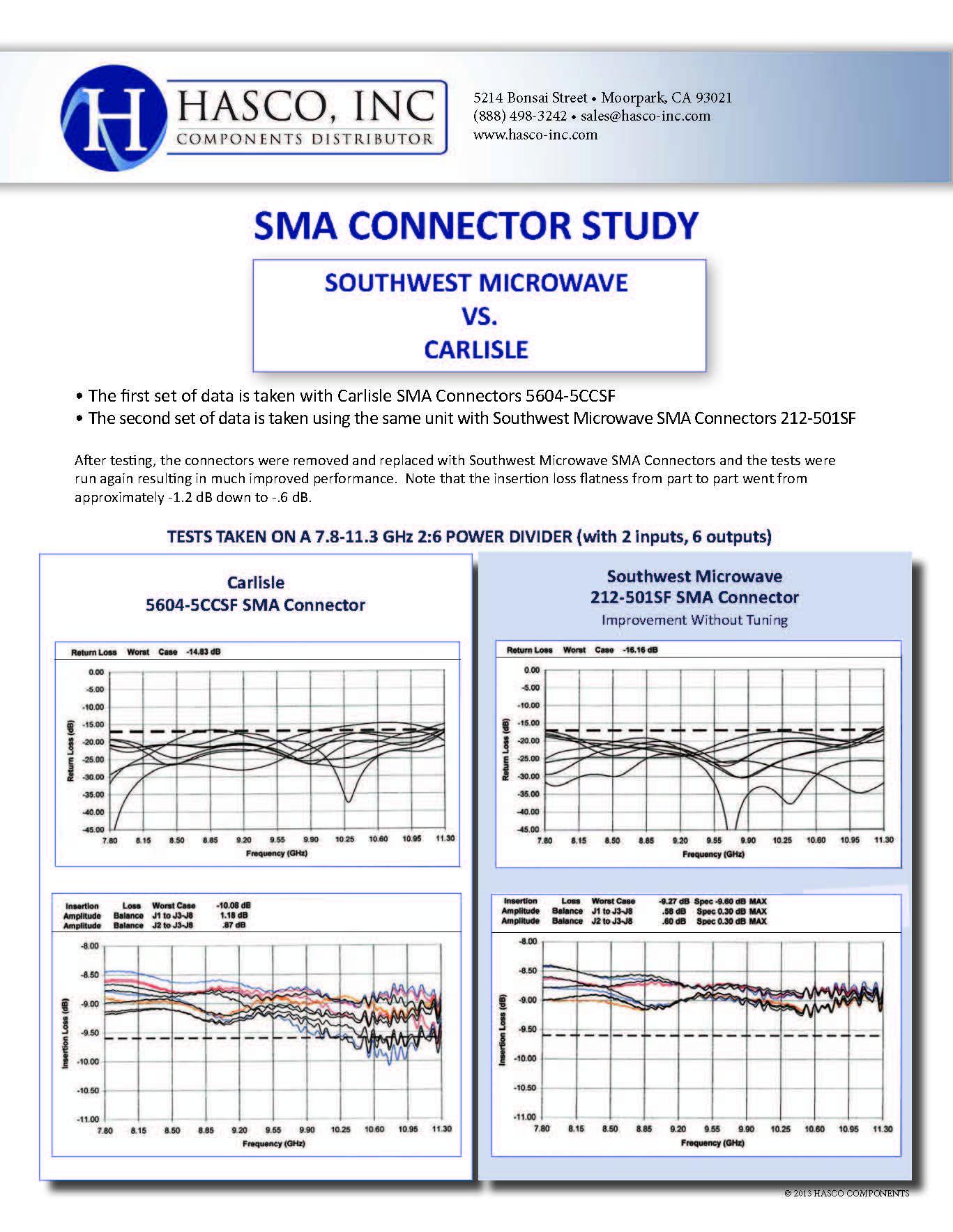sma-connector-study.jpg