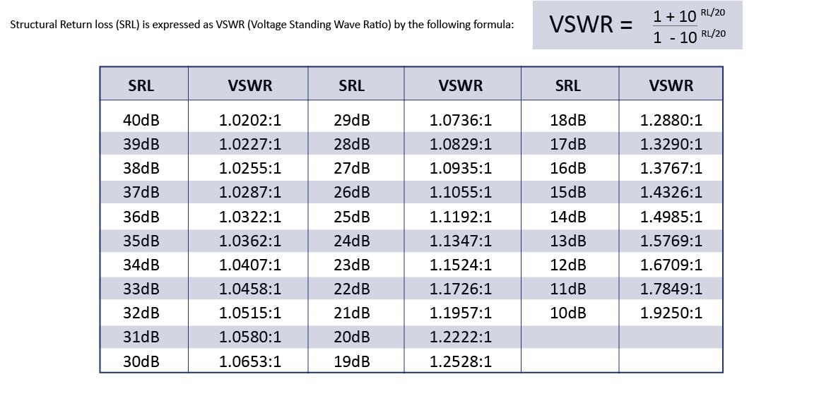 vswr-chart.png